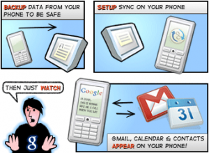 Google Sync and Mobile Devices